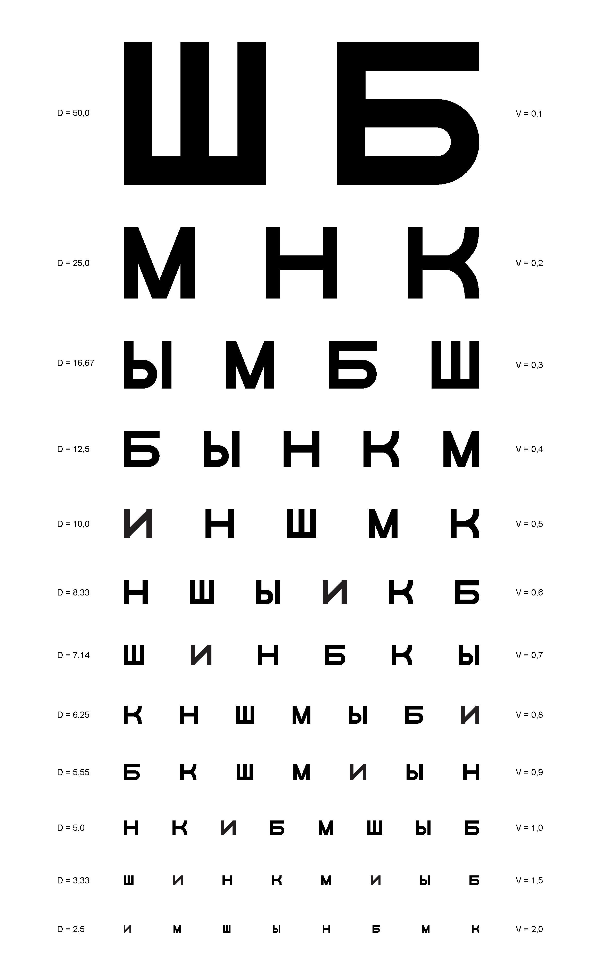 проверка зрения. картинки